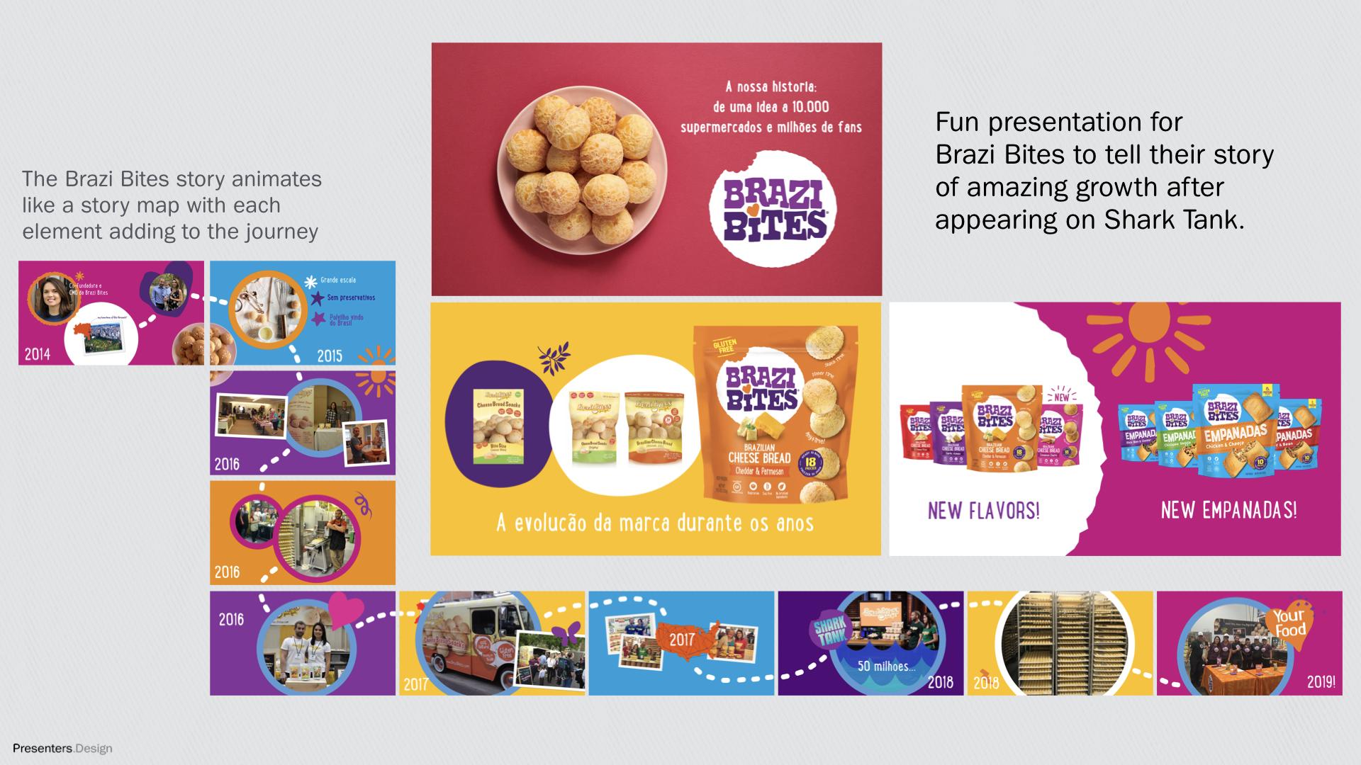 The Brazi Bites Story Presentation Design